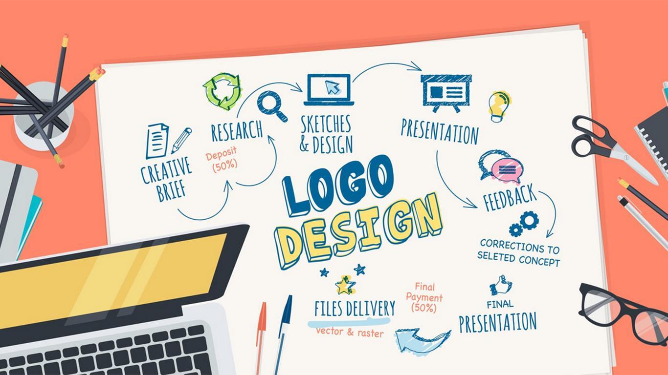 Lợi ích của Thiết kế đồ họa đối với Dịch vụ thiết kế kinh doanh tại Bogor